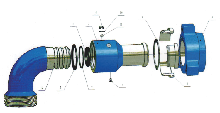 Swivel Joints structure